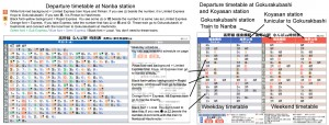 This image shows you how to read Nankai Railway timetable in Japanese.