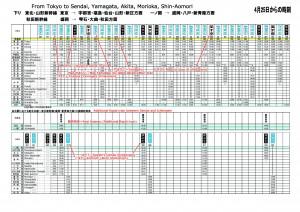 How to read Tohoku Shinkansen timetable (from Tokyo to Sendai, Yamagata, Morioka, Akita, Shin-Aomori)